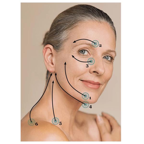 Facial cupping Set