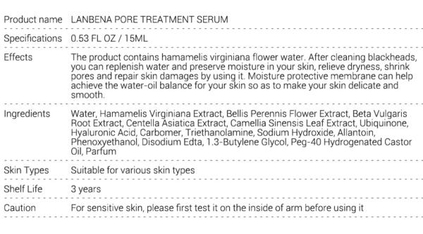 Lanbena open pores treatment