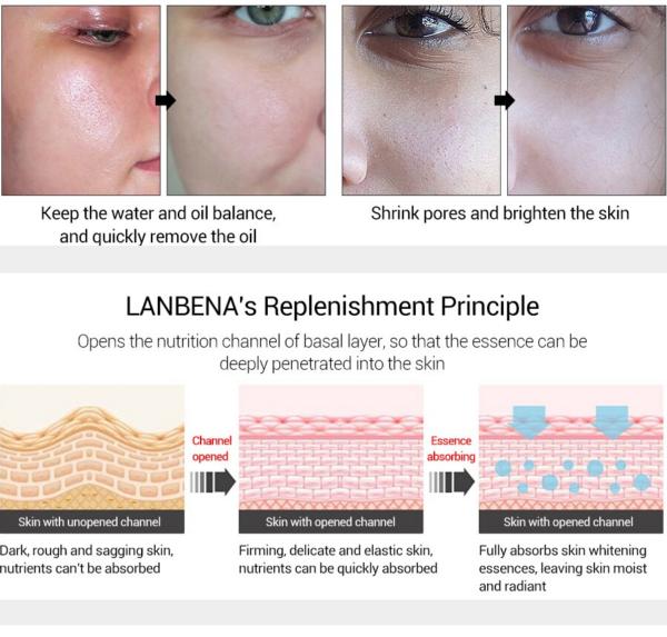 lanbena hyaluronic acide serum features