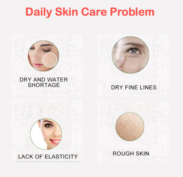 Daily Skin Care Problems